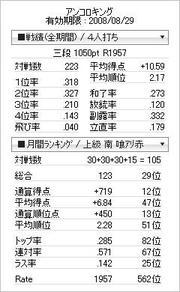 Tenhou_prof_20080824_2