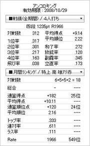 Tenhou_prof_20080930